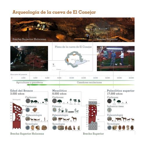 Expo_conejar_2_web